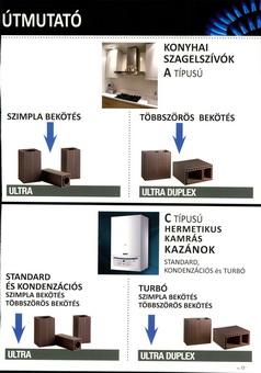 Gruppoeffe kémény kerámia füstcső rendszer