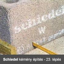 Schiedel kémény külső mérete